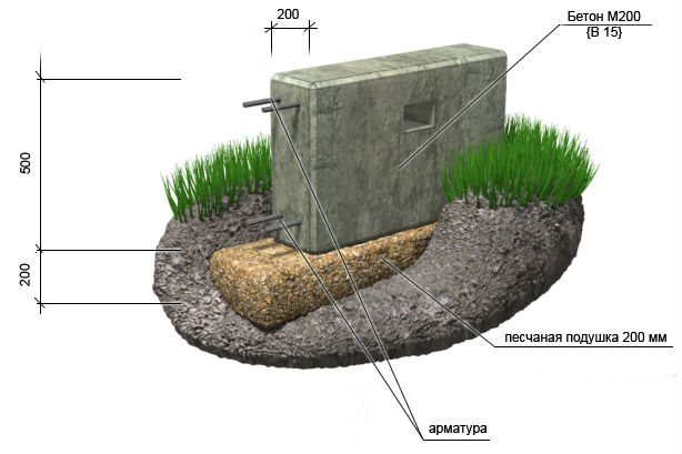 фундамент-дома-схема