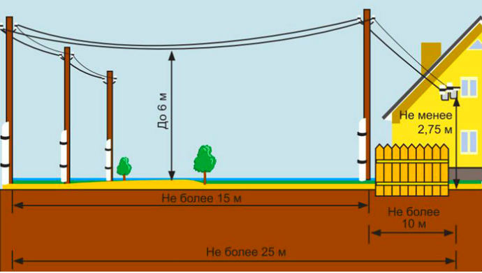 подвод-электричества