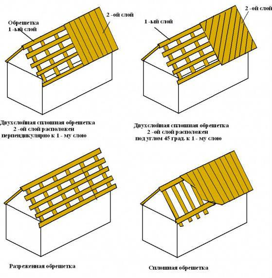 обрешетка-крыши